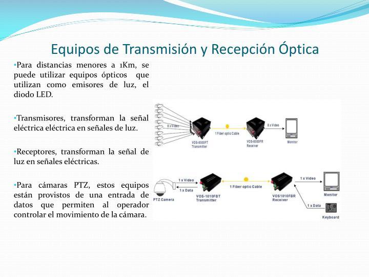 Equipos de Transmisión y Recepción Óptica