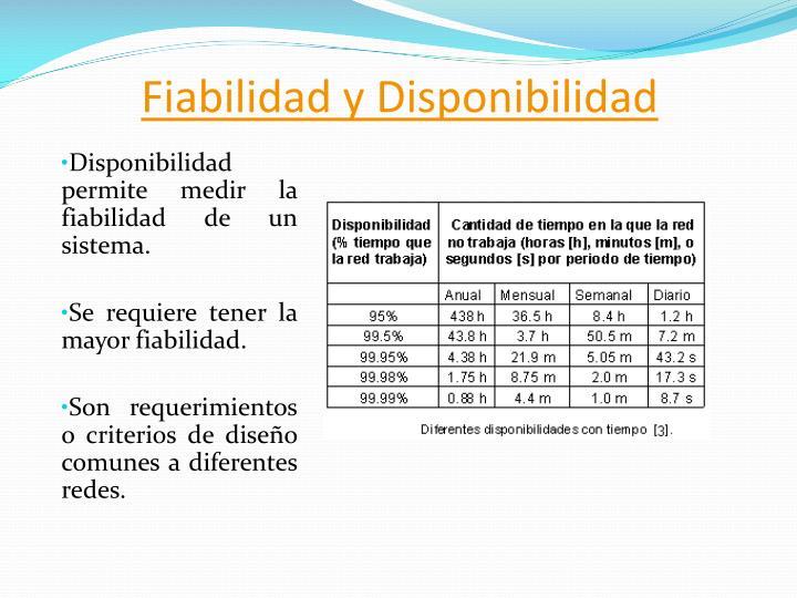 Fiabilidad y Disponibilidad