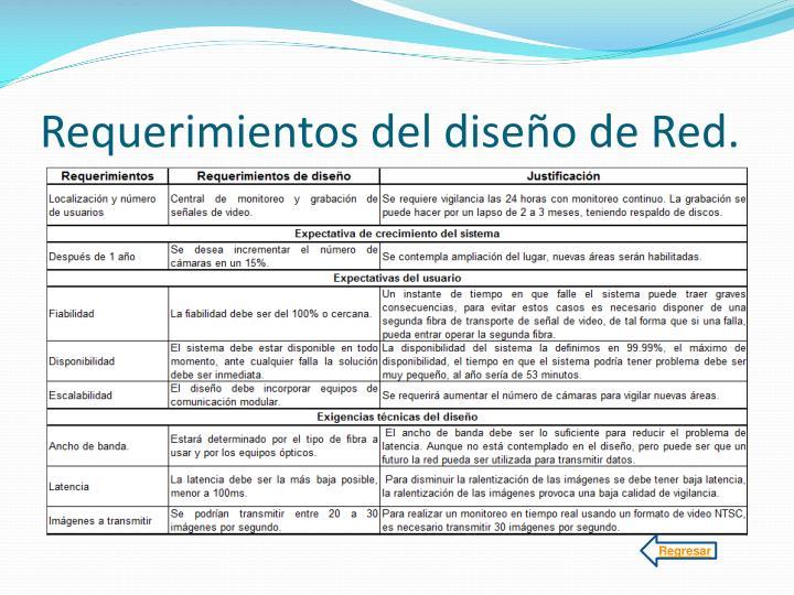 Requerimientos del diseño de Red.