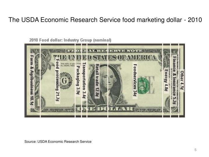 The USDA Economic Research Service food marketing dollar - 2010