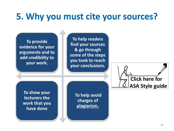 5. Why you must cite your sources?