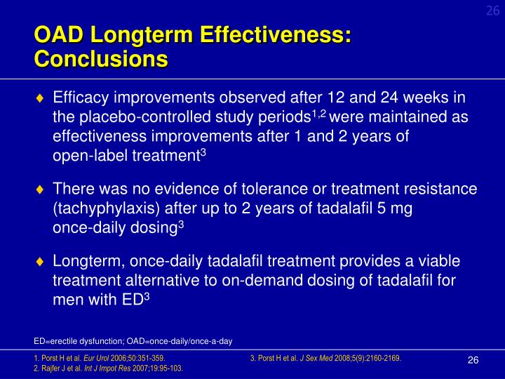 OAD Longterm Effectiveness: Conclusions