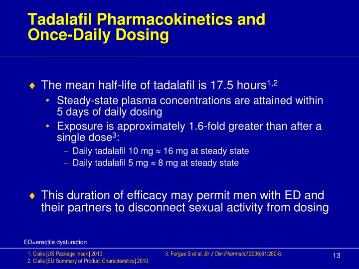 Tadalafil Pharmacokinetics and