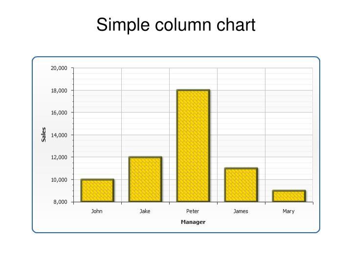Simple column chart