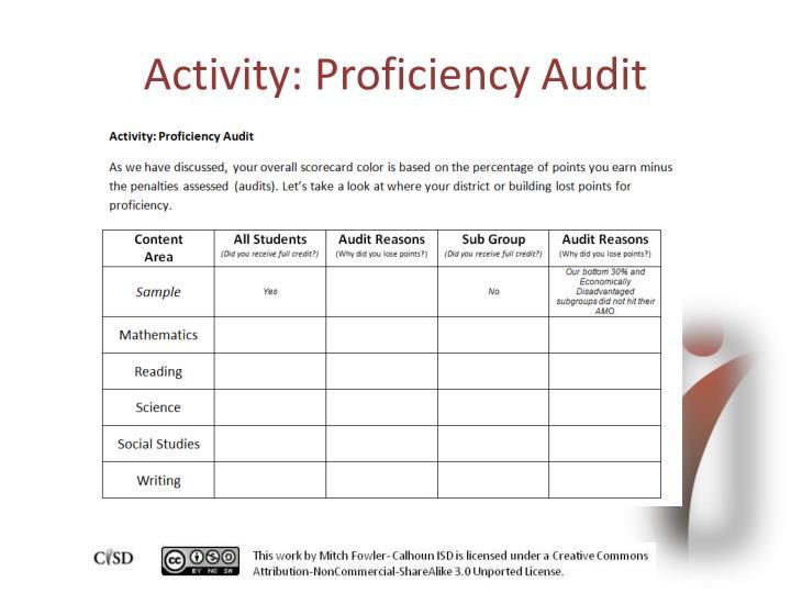 Activity: Proficiency Audit