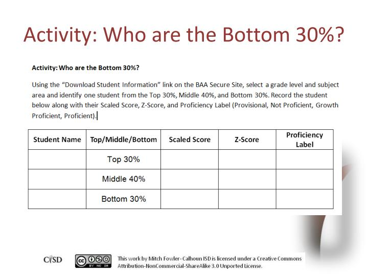 Activity: Who are the Bottom 30%?