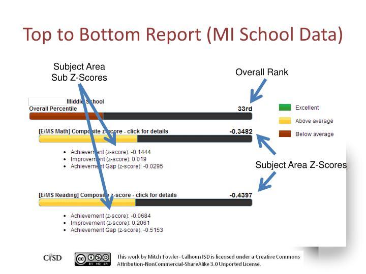 Top to Bottom Report (MI School Data)