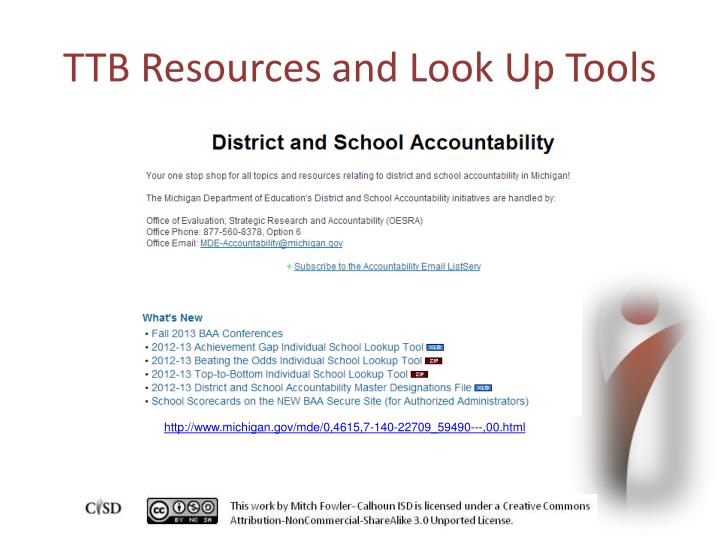 TTB Resources and Look Up Tools