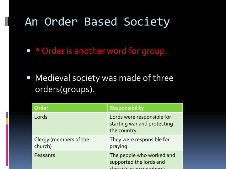 An Order Based Society