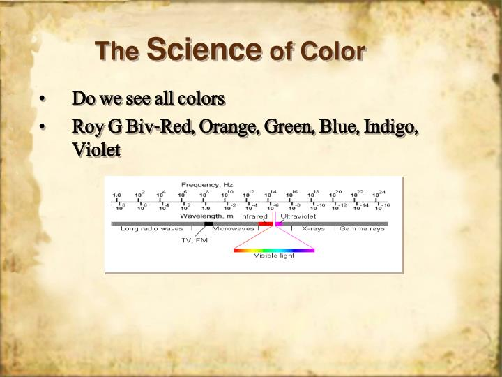 The science of color1