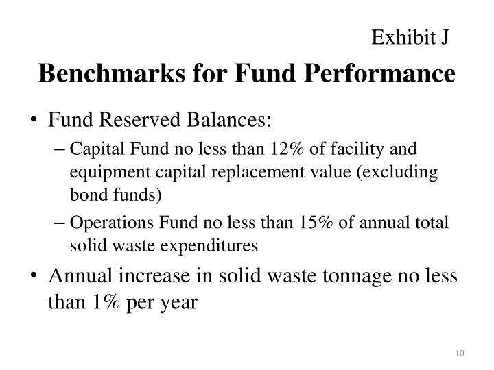 Benchmarks for Fund Performance