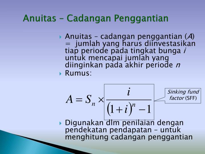 Anuitas – Cadangan Penggantian