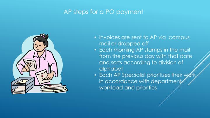 AP steps for a PO payment
