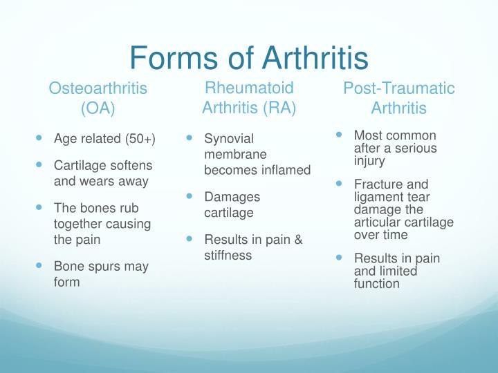 Forms of Arthritis