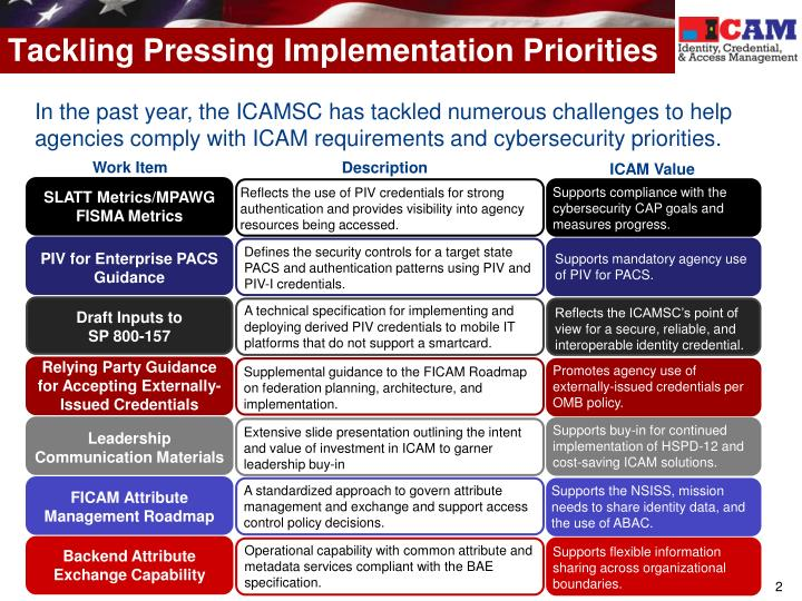 Tackling pressing implementation priorities