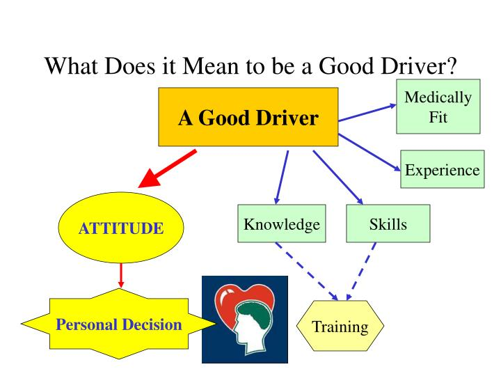 What Does it Mean to be a Good Driver?