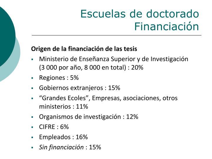 Escuelas de doctorado Financiación