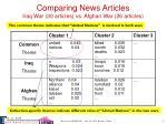 comparing news articles iraq war 30 articles vs afghan war 26 articles