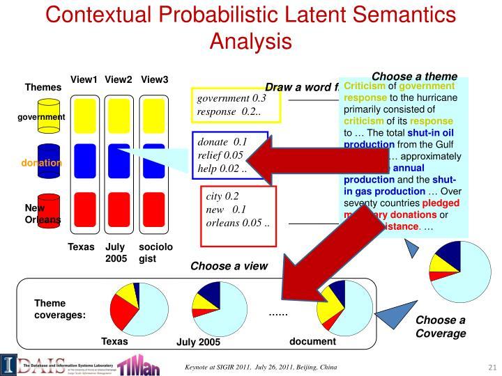 Contextual Probabilistic