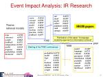 event impact analysis ir research
