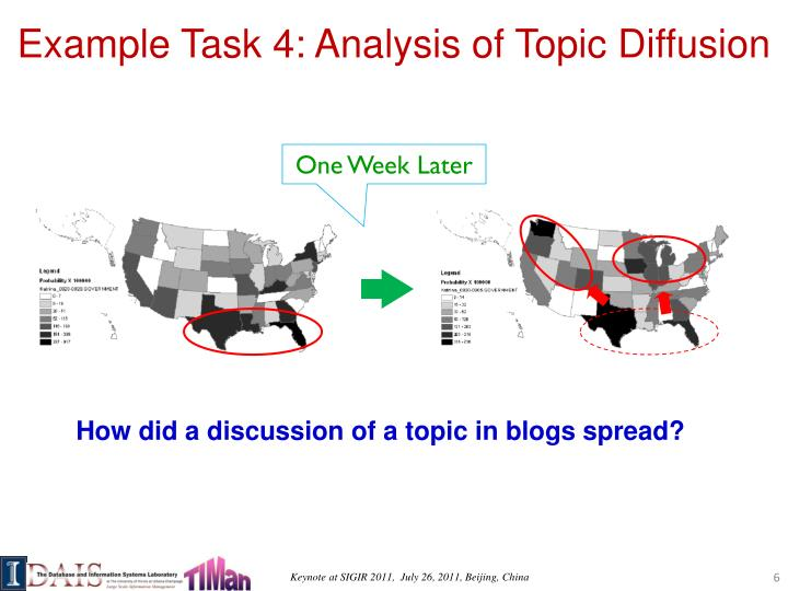 Example Task 4: