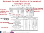 reviewer behavior analysis personalized ranking of entities