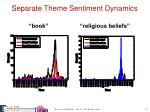 separate theme sentiment dynamics