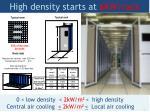 high density starts at 6kw rack