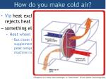 how do you make cold air