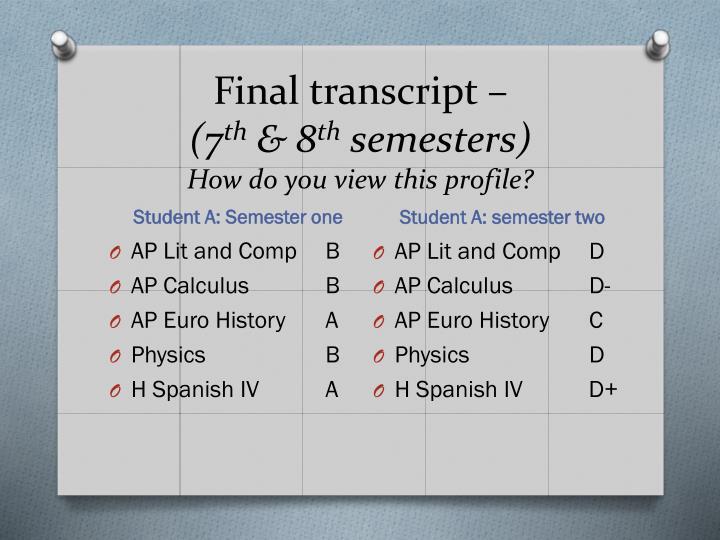 Final transcript –