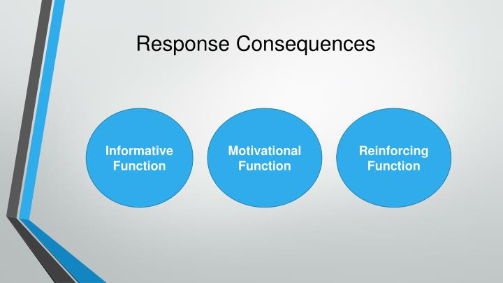 Response Consequences