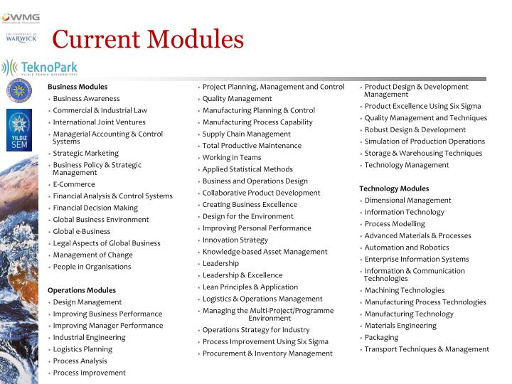 Current Modules