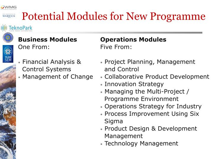 Potential Modules for New Programme