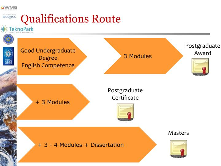 Qualifications Route