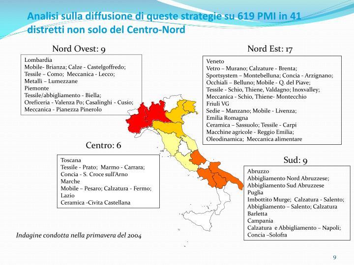 Analisi sulla diffusione di queste strategie su 619 PMI in 41 distretti non solo del Centro-Nord