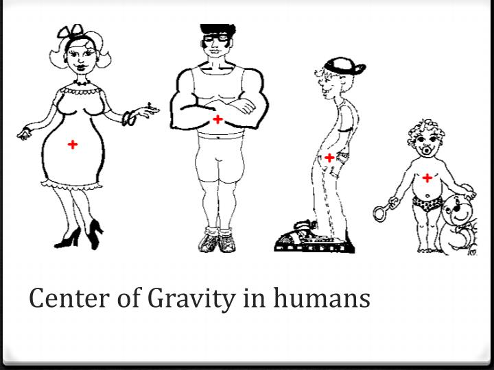 Center of Gravity in humans