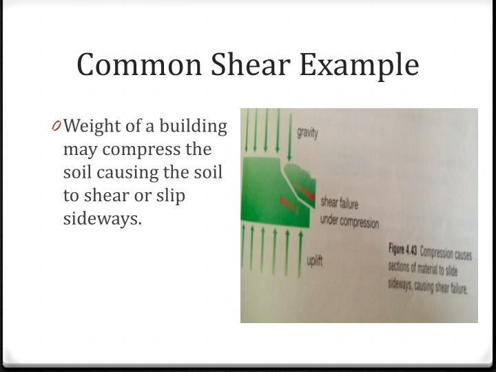 Common Shear Example