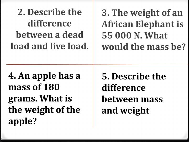 2. Describe the difference between a dead load and live load.