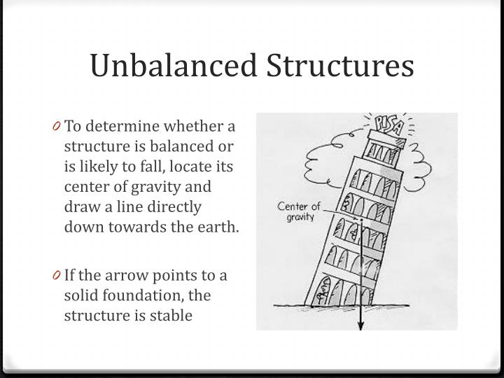 Unbalanced Structures