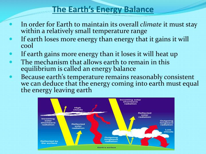 The Earth's Energy Balance