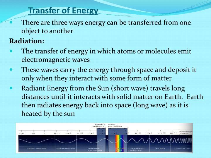 Transfer of Energy