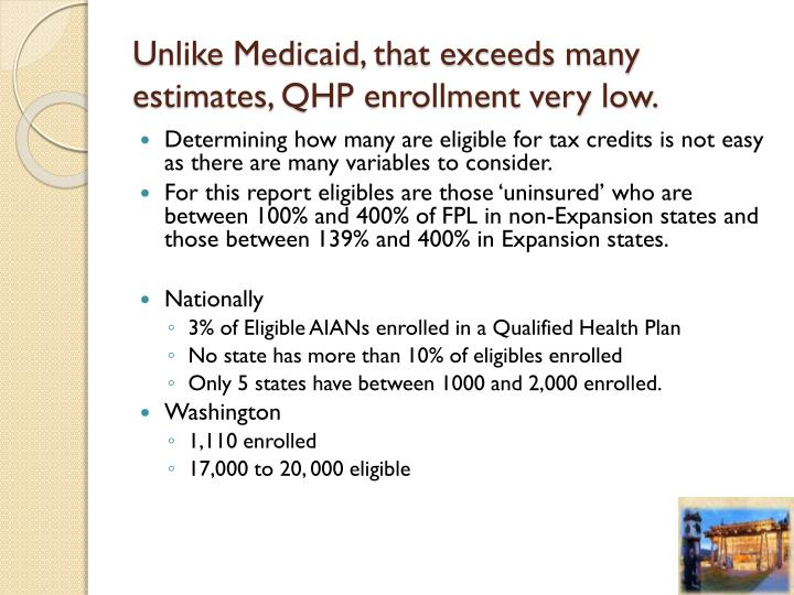 Unlike Medicaid, that exceeds many estimates, QHP enrollment very low.