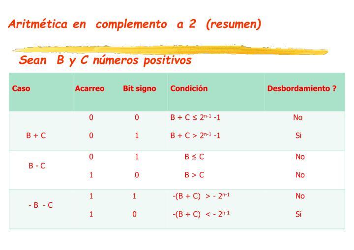 Aritmética en  complemento  a 2  (resumen)