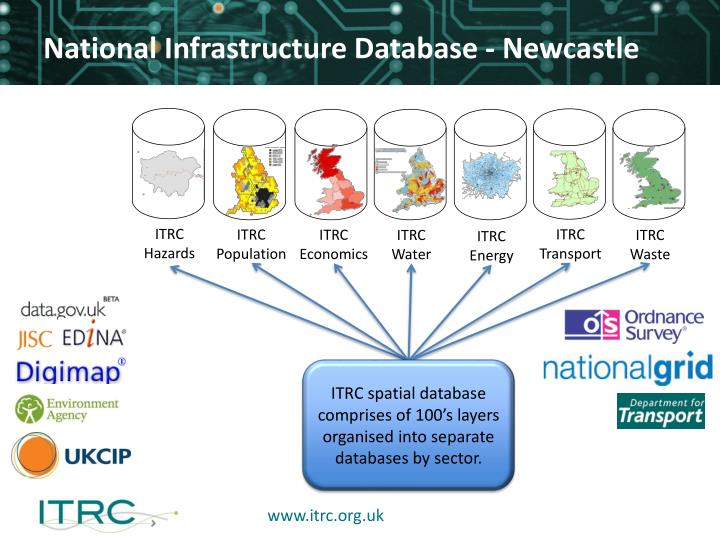 National Infrastructure Database - Newcastle
