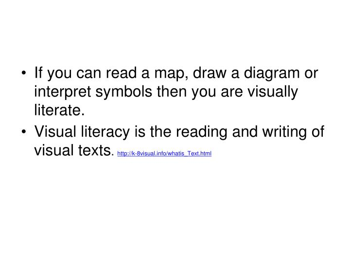 If you can read a map, draw a diagram or interpret symbols then you are visually literate.
