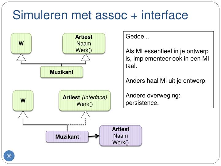 Simuleren met assoc + interface