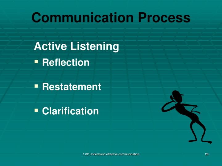 reflective journal of communication skills Iinterpersonal communication write a reflective essay of the practice interpersonal communication and skills are used as and a level healthcare.