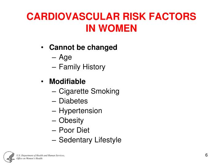 CARDIOVASCULAR RISK FACTORS IN WOMEN