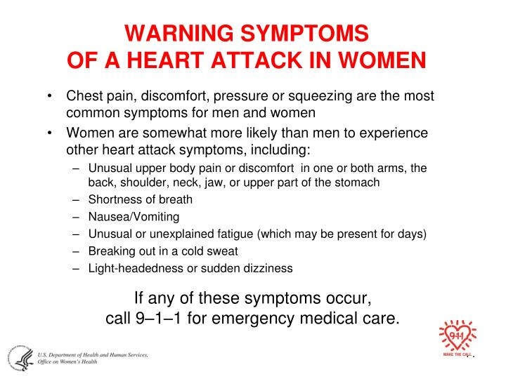 WARNING SYMPTOMS