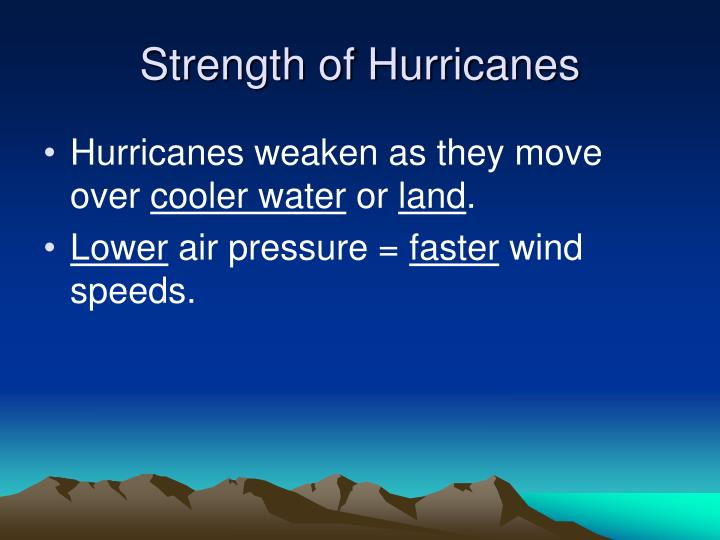 Strength of Hurricanes